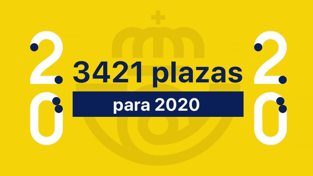 https://suitacademy.com/wp-content/uploads/2020/09/plazas-correos-2020-1.jpg